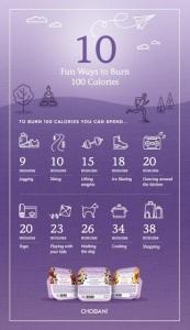 10 ways chobani